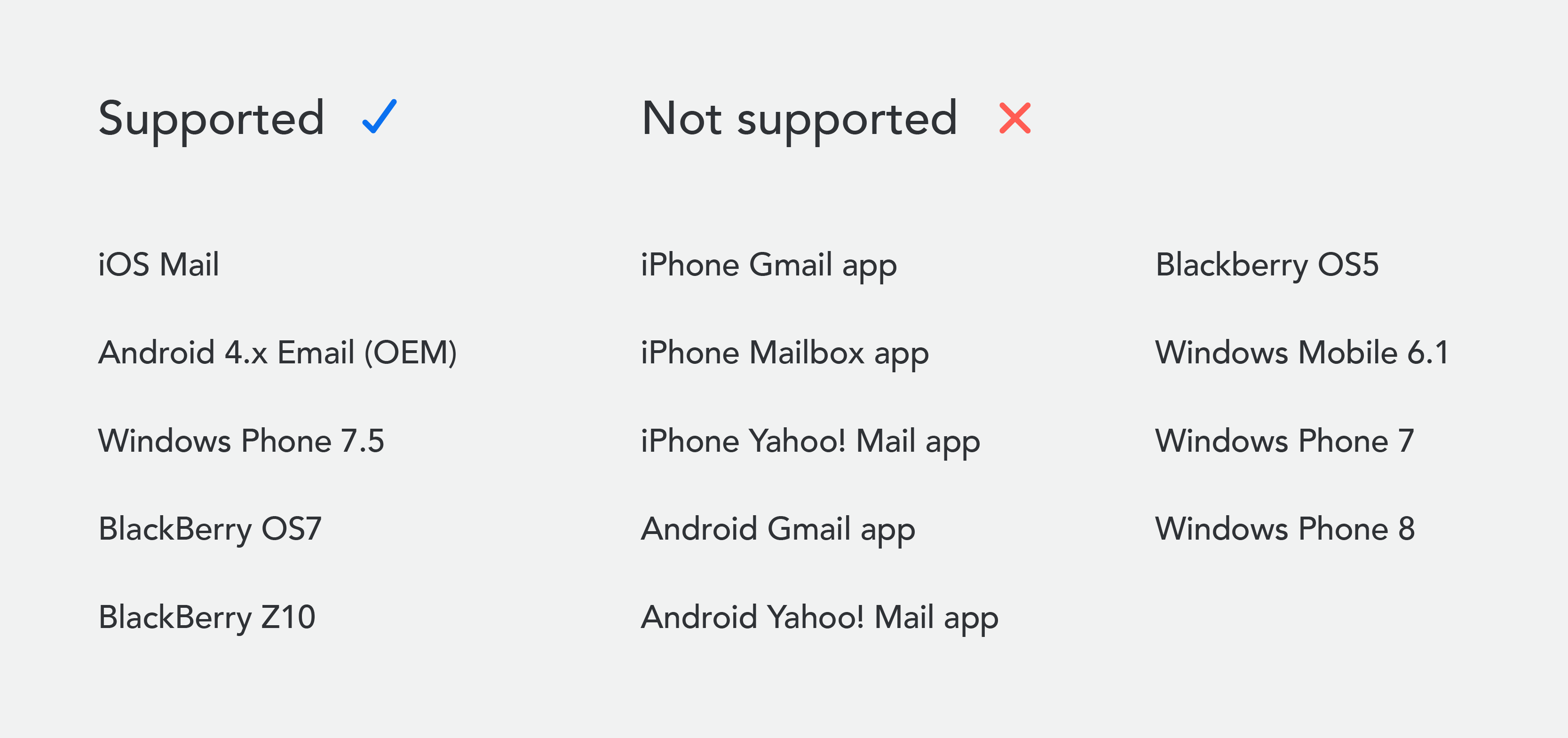 Responsiveness supported: iOS Mail, Android 4.x Email (OEM), Windows Phone 7.5, BlackBerry OS7, Blackberry Z10. // Responsiveness not supported: iPhone Gmail app, iPhone Mailbox app, iPhone Yahoo!Mail app, Android Yahoo! Mail app, Blackberry OS5, Windows